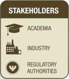A pharmacopeial monograph has many stakeholders.