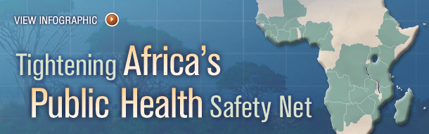 Africa Public Health