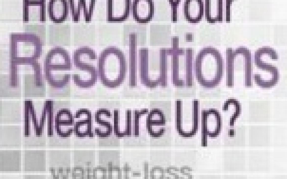 How do your resolutions measure up?